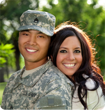 Military Spouses Online Distance Education Community