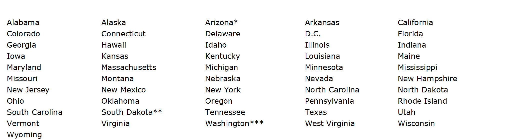 List of States that the curriculum meets the state requirements